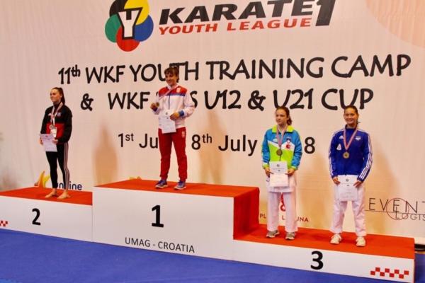 Karate Noorte etapp 02