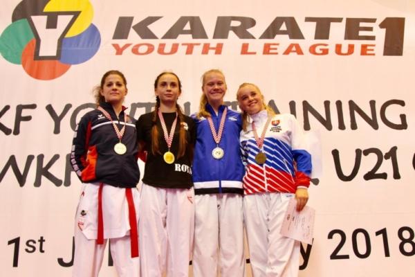 Karate Noorte etapp 06